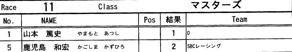 JOSF緑山8月定期戦VOL4:BMXマスターズ決勝_b0065730_21164272.jpg