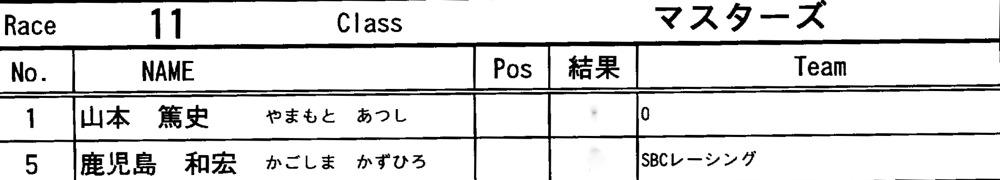 JOSF緑山8月定期戦VOL4:BMXマスターズ決勝_b0065730_21165451.jpg