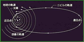 帝政ローマの異変・・太陽は小さくなり月が二つ現れ_b0213435_16422558.jpg
