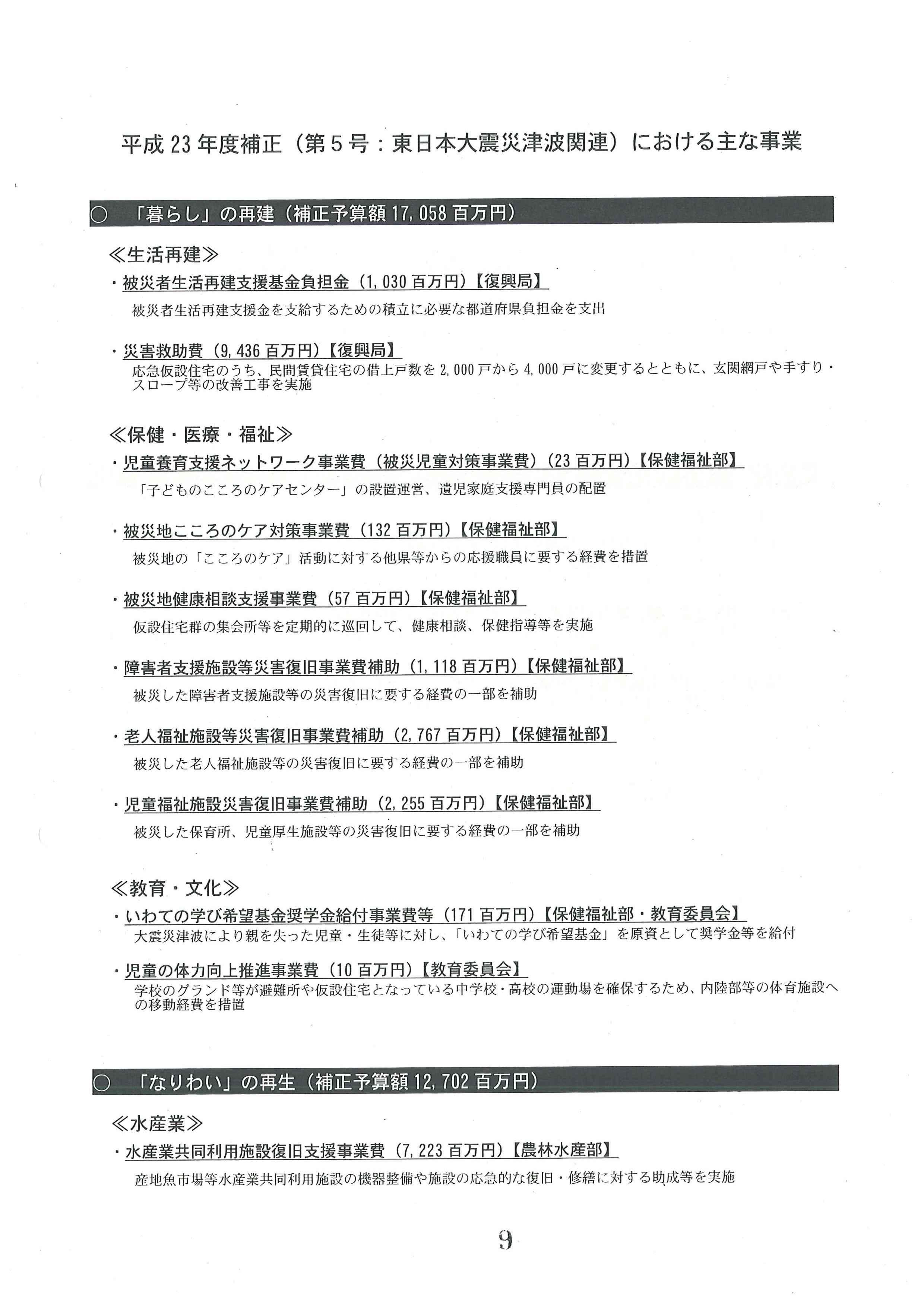 岩手県の学校における放射能汚染対策について/明日から8月県議会臨時会です_b0199244_22154326.jpg