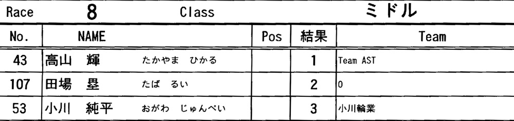 JOSF緑山8月定期戦VOL12:ミドル決勝_b0065730_18445584.jpg