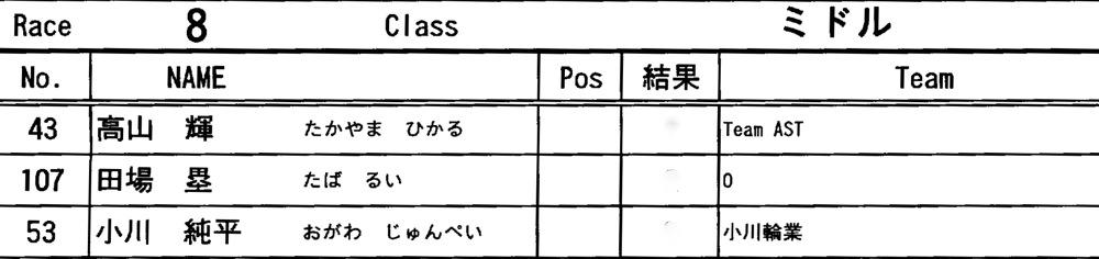 JOSF緑山8月定期戦VOL12:ミドル決勝_b0065730_184586.jpg