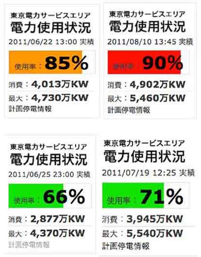 東京電力は「電力供給量」を1,200万KW近く調節できる / !?! _b0003330_17244776.jpg