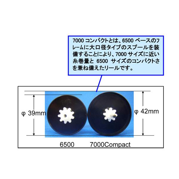 Abu 7000C Compact Red/Chrome NEW  入荷_a0153216_13452879.jpg