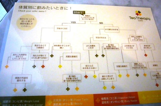 ☆ Tea   Therapy   CAFE ☆_e0133535_20105075.jpg
