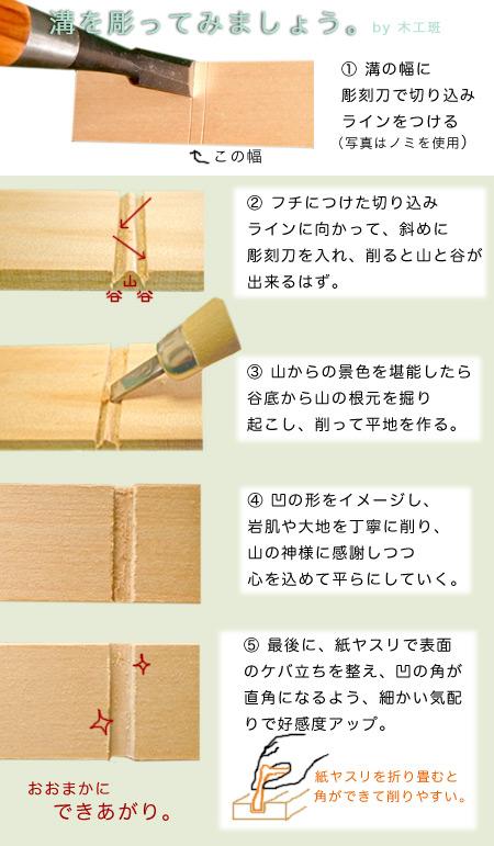 彫り 方 刀 彫刻