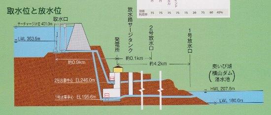 徳山水力発電所 パンフレット _f0197754_2065889.jpg