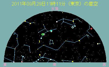 ヨハネ黙示とエレニン彗星・・乙女から誕生する星_b0213435_18425918.jpg