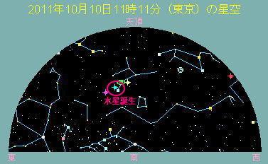ヨハネ黙示とエレニン彗星・・乙女から誕生する星_b0213435_19195966.jpg