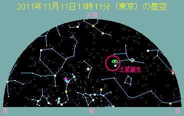 ヨハネ黙示とエレニン彗星・・乙女から誕生する星_b0213435_19232824.jpg
