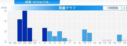 雨の札幌_c0025115_19171133.jpg