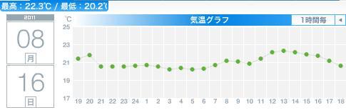 雨の札幌_c0025115_19171491.jpg