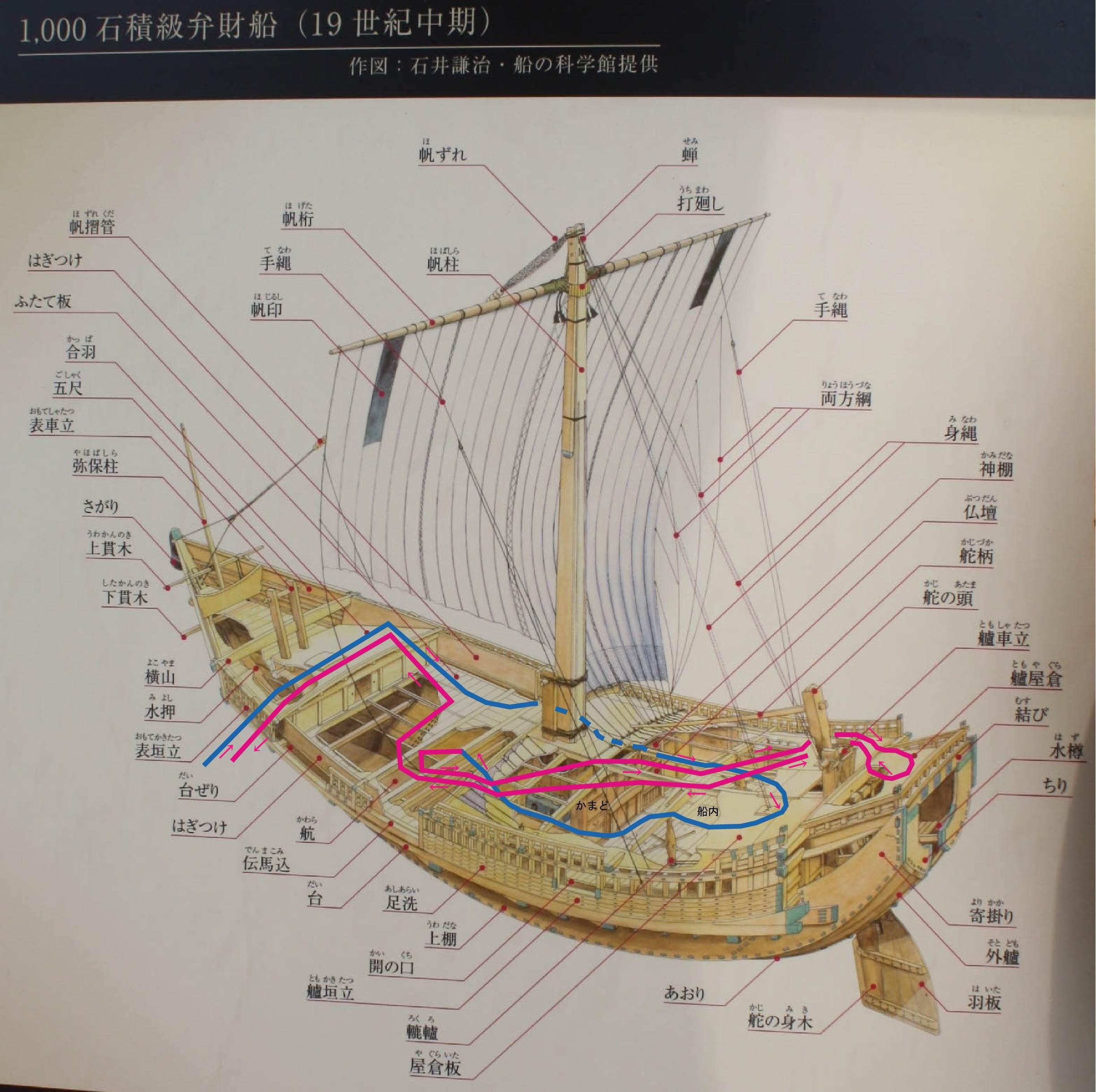 復元北前船みちのく丸の内部を見てきました。_d0178448_1093773.jpg