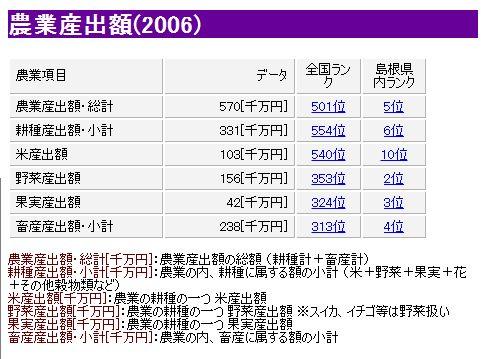 中小企業の苦しみ_e0128391_1952365.jpg