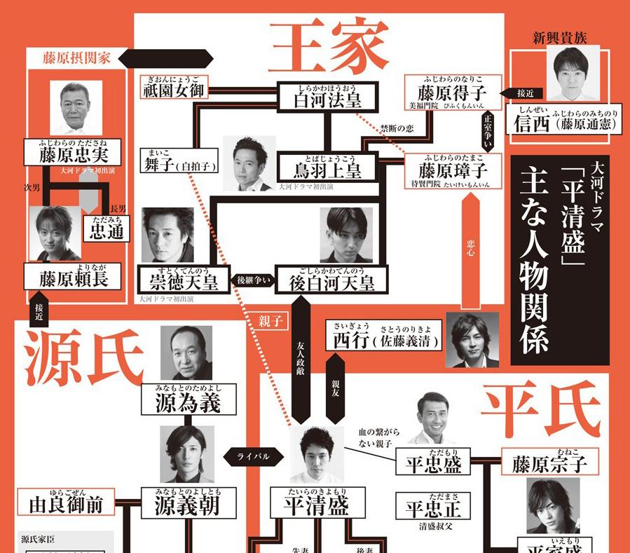 NHK 視聴する価値がありますか?_d0044584_6194240.jpg