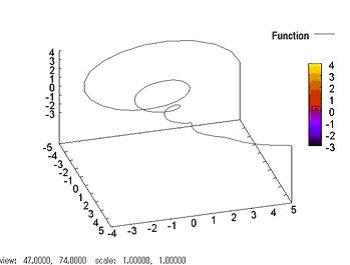 三次元空間のフィボナッチ関数_b0201522_121049.jpg