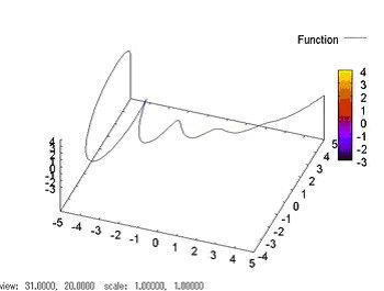 三次元空間のフィボナッチ関数_b0201522_12182492.jpg