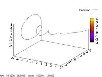 三次元空間のフィボナッチ関数_b0201522_1284485.jpg