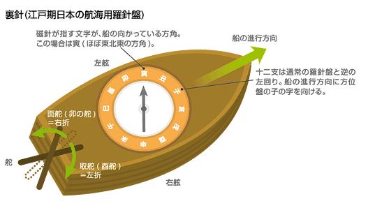 満天☆の海-2