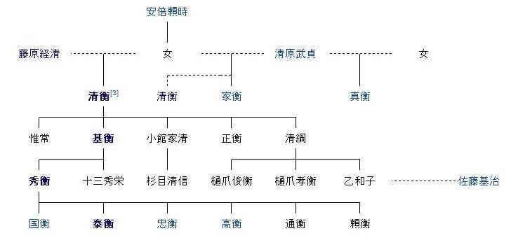 平泉_e0040579_9554249.jpg