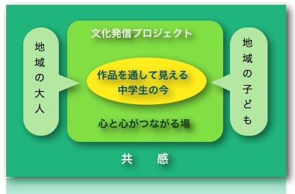 b0068572_716498.jpg