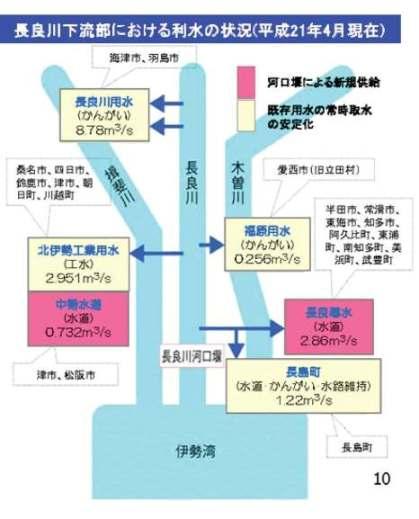 9月5日 現場学習会 「長良川河口堰開門は可能か?」-2_f0197754_1357485.jpg