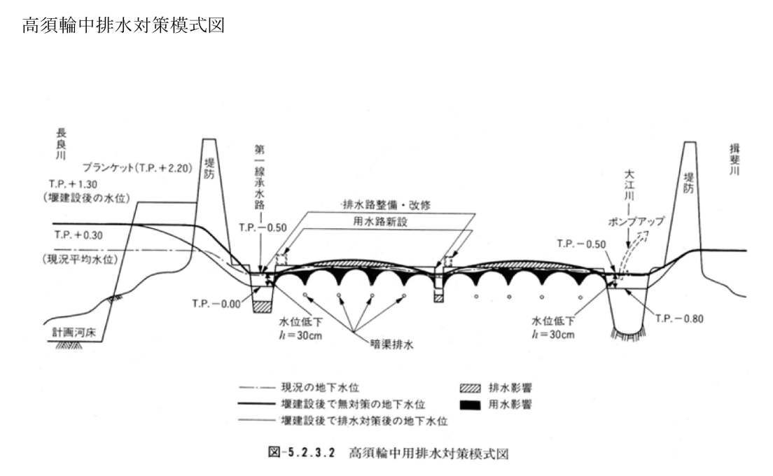 9月5日 現場学習会 「長良川河口堰開門は可能か?」-2_f0197754_13593781.jpg