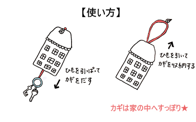おうちのキーケース_d0156336_031068.jpg