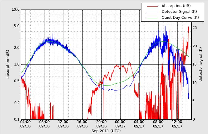 HAARPに地震波か?:研究用33 これは海外か!_e0171614_23341164.png