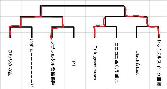 第一回EYC試合順及び進行用_b0208810_027927.jpg