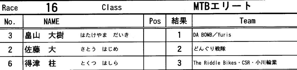 "11\""JOSF JAPAN Open Night Race VOL4:MTBエリート決勝 動画有り_b0065730_10163019.jpg"