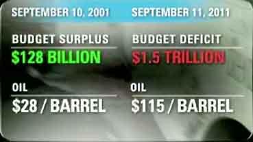 『ここ10年のアメリカの貿易収支と原油価格』 /  cnn.com_b0003330_23504530.jpg