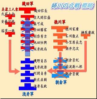 WTFM  風林火山 教科文組織                風林火山TOTALWAR