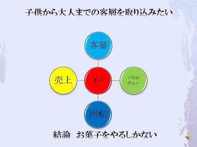 f0070004_10421847.jpg