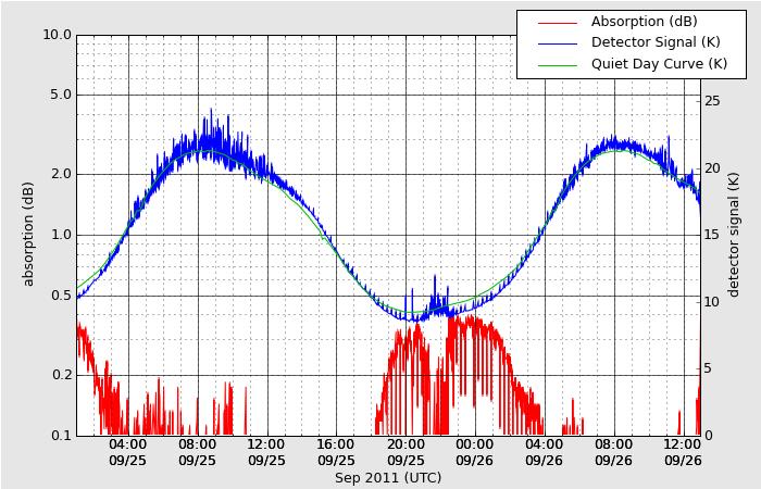 HAARPに地震波か?:研究用35 何かの予兆あり!_e0171614_2214504.png