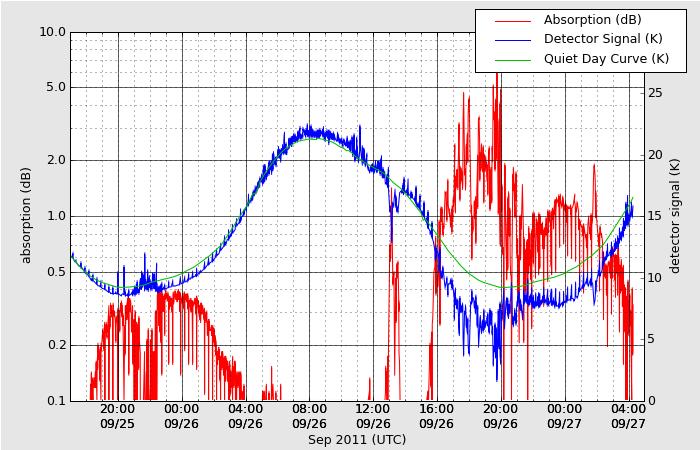 HAARPに地震波か?:研究用36 600nTが出た!_e0171614_13224076.png
