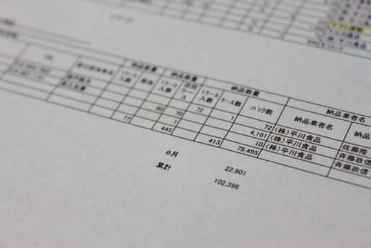 7月の平川食品様より報告_d0063218_11312342.jpg