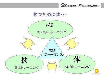 心のトレーニング その1_f0053060_16194189.jpg