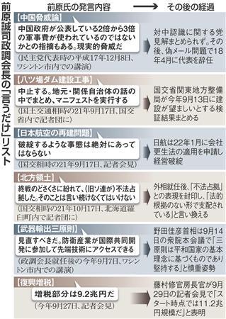 「言うだけ番長」前原氏孤立 税外収入「2兆円増」発言に閣僚からは否定的な意見続出_b0163004_641293.jpg