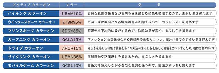 NIKON  SEE CLEAR  BLUE のご紹介です! by 甲府店・塩山店_f0076925_14383361.jpg
