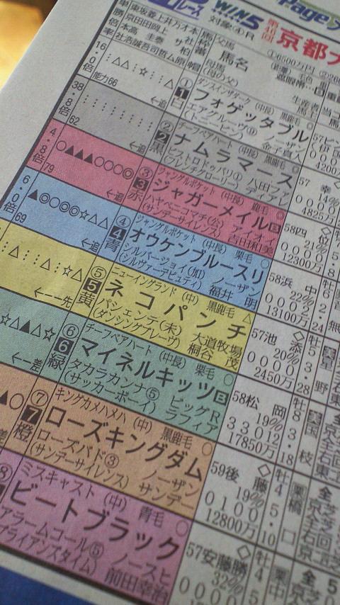 京都大賞典_c0001670_11404292.jpg