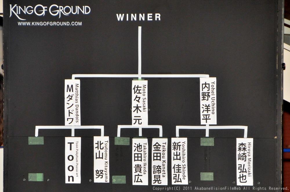 King of Ground Round3 越谷レイクタウン VOL2プロクラス予選〜決勝_b0065730_21245987.jpg