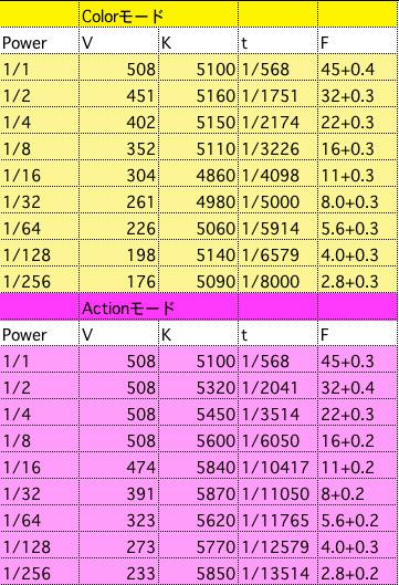 2011/10/12 Einstein640のテスト:その4_b0171364_14431456.jpg