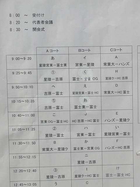 今年も晴天の下で行なわれた富士市スポーツ祭ハンドボール大会_f0141310_7494692.jpg