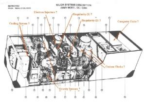 「タイムマシンの特許」なる!:ついにタイムマシン製作の秘密が公開された!?_e0171614_13393819.jpg