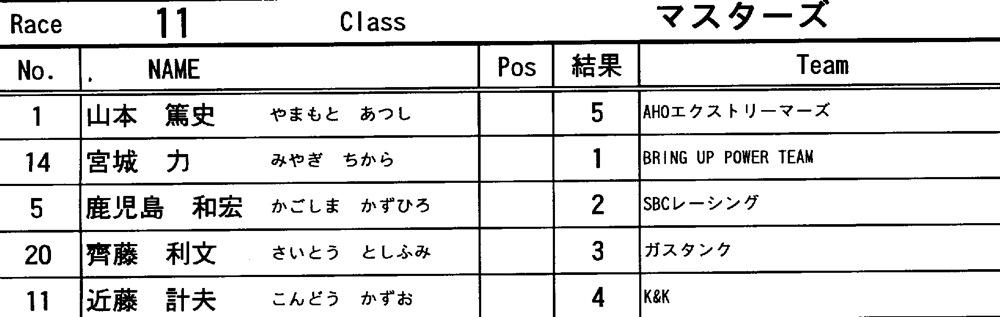JOSF10月緑山定期戦VOL3:BMXマスターズ決勝 動画あり_b0065730_22292414.jpg