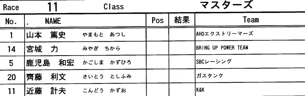 JOSF10月緑山定期戦VOL3:BMXマスターズ決勝 動画あり_b0065730_2229352.jpg