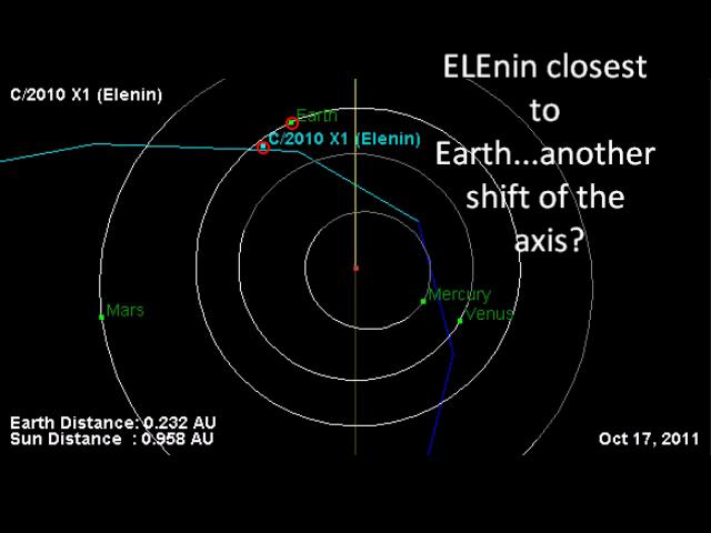 「エレニン彗星最接近の日」:ついにマレー博士の「予言の日」がやって来た!_e0171614_10121923.png