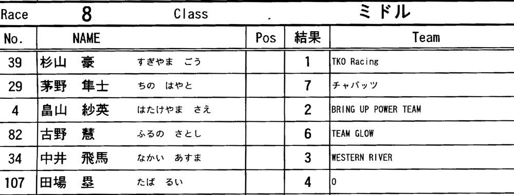 JOSF10月緑山定期戦VOL13:ミドル決勝 動画あり_b0065730_1904346.jpg