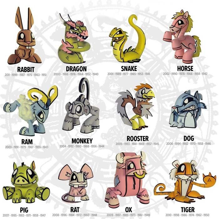 Chinese Zodiac Mini Figure by Joe Ledbetter_e0118156_165015.jpg
